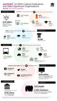 Common Reporting Metrics report infographic